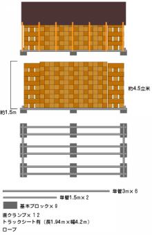 モチ吉、造成した土地に簡易薪棚の準備をする