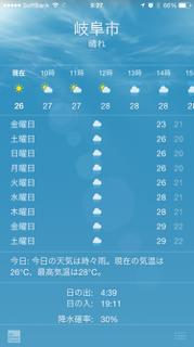 ワンデバ 天気予報