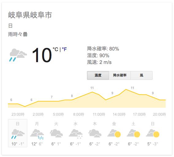 モチ吉、来週から寒くなるようですよ