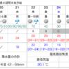 (薪にカバーする)岐阜県は明日から天気が悪くなりますよ。