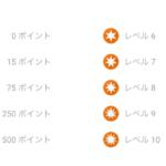 続・Googleローカルガイドのレベルキャップ解放の件