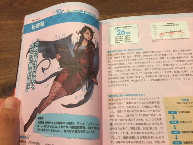女子の給料職業図鑑