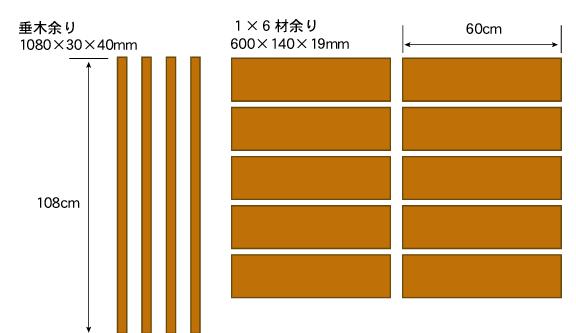 【木製看板DIY】看板を作る計画(構想)