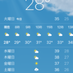 天気はこんなかんじ。