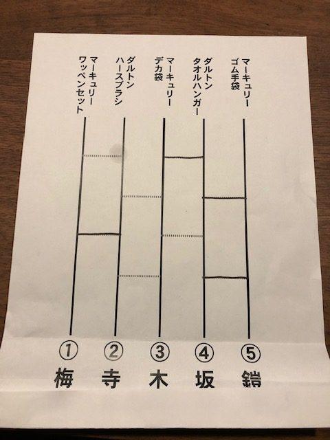 モチ吉ブログ お正月お年玉プレゼント 結果発表!