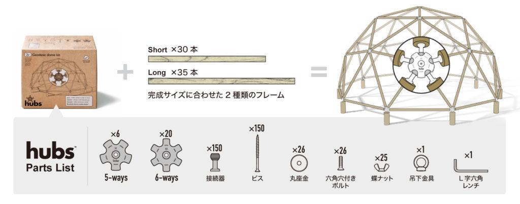 ドームの大きさに合わせて用意するのは たった2種類のフレーム。